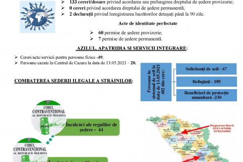 sinteza_saptamanala_bma_07.05-13.05