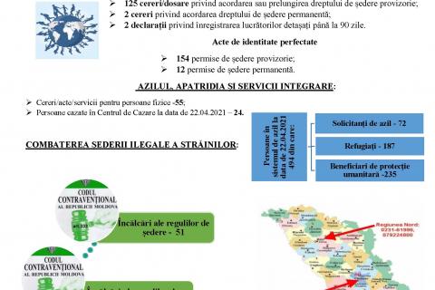 Sinteza saptamanala BMA 16.04-22.04