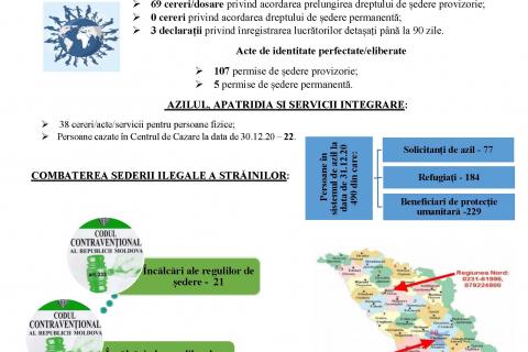 sinteza_saptamanala_bma_24-31.12.jpg
